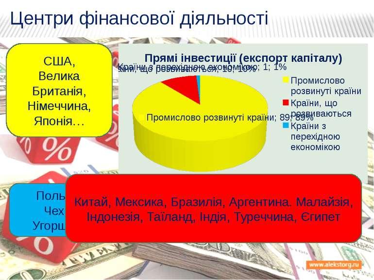 Центри фінансової діяльності США, Велика Британія, Німеччина, Японія… Польща,...