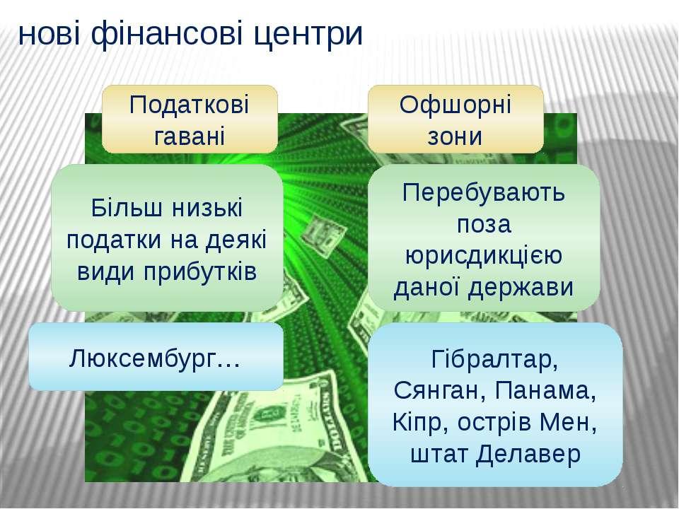 нові фінансові центри Податкові гавані Офшорні зони Більш низькі податки на д...