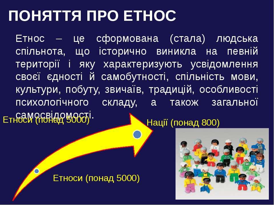 ПОНЯТТЯ ПРО ЕТНОС Етнос – це сформована (стала) людська спільнота, що історич...