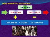 МЕХАНІЧНИЙ РУХ НАСЕЛЕННЯ МІГРАЦІЯ ЕМІГРАЦІЯ ІМІГРАЦІЯ ПОСТІЙНІ СЕЗОННІ ТИМЧАСОВІ
