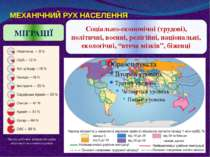МЕХАНІЧНИЙ РУХ НАСЕЛЕННЯ МІГРАЦІЇ Соціально-економічні (трудові), політичні, ...