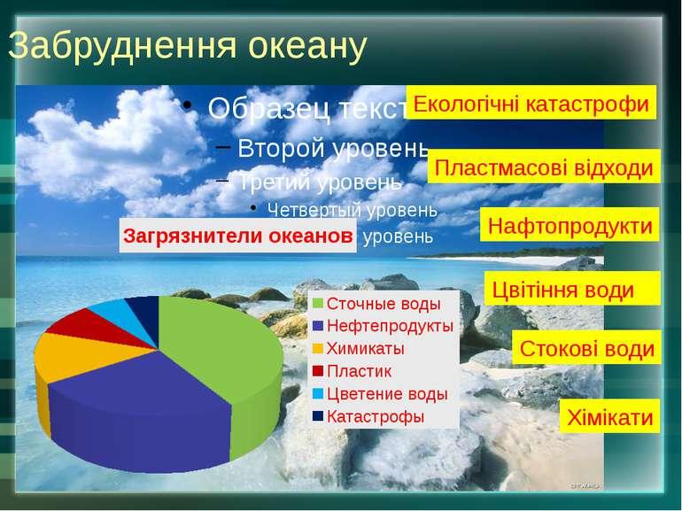 Екологічні катастрофи Стокові води Хімікати Цвітіння води Пластмасові відходи...