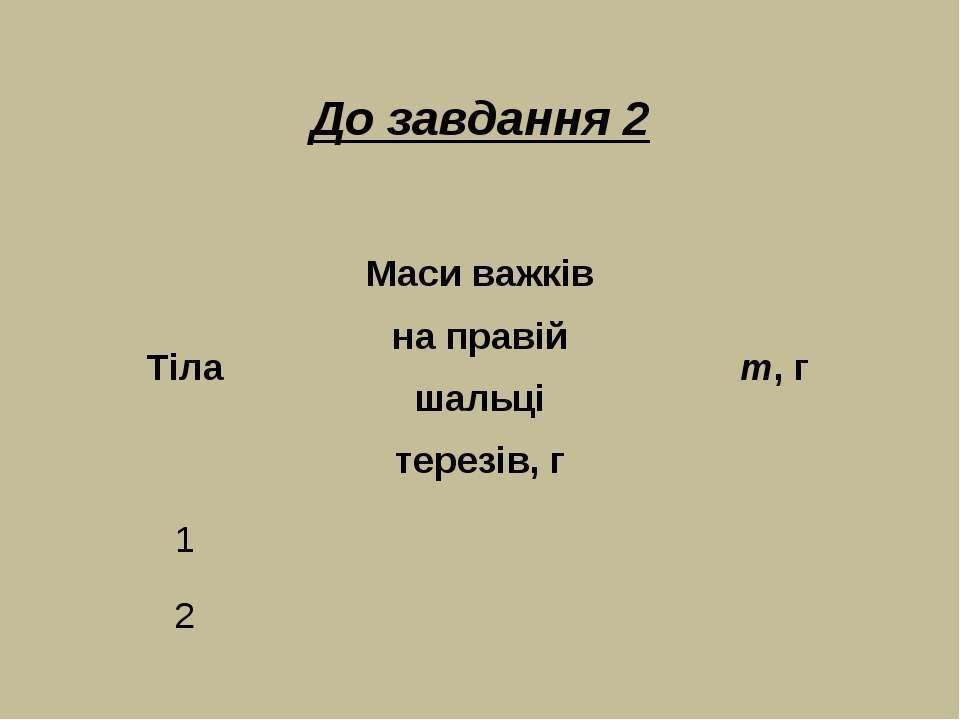 До завдання 2 Тіла Маси важків на правій шальці терезів, г m, г 1 2