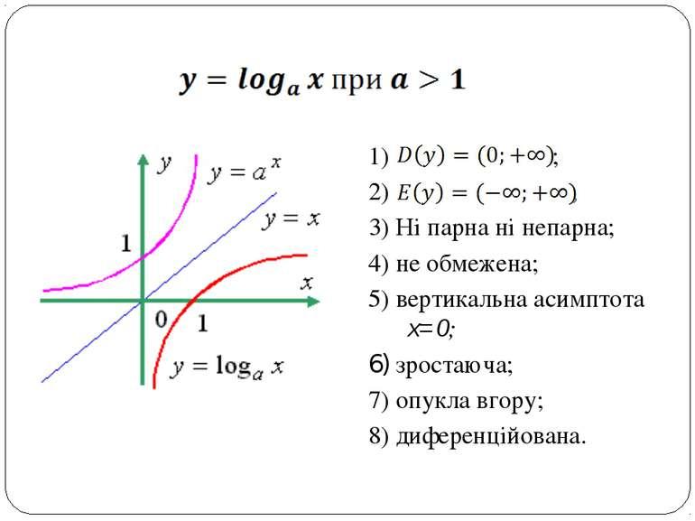 1) ; 2) ; 3) Ні парна ні непарна; 4) не обмежена; 5) вертикальна асимптота x=...