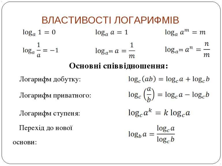 ВЛАСТИВОСТІ ЛОГАРИФМІВ Основні співвідношення: Логарифм добутку: Логарифм при...