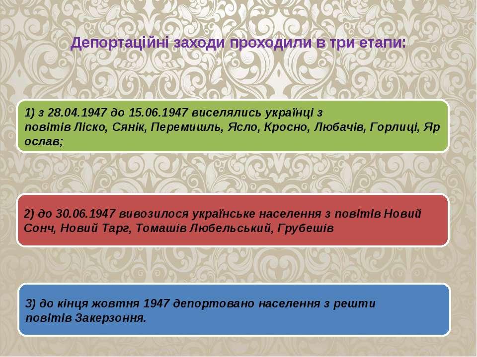 Депортаційні заходи проходили в три етапи: 1) з 28.04.1947до 15.06.1947висе...