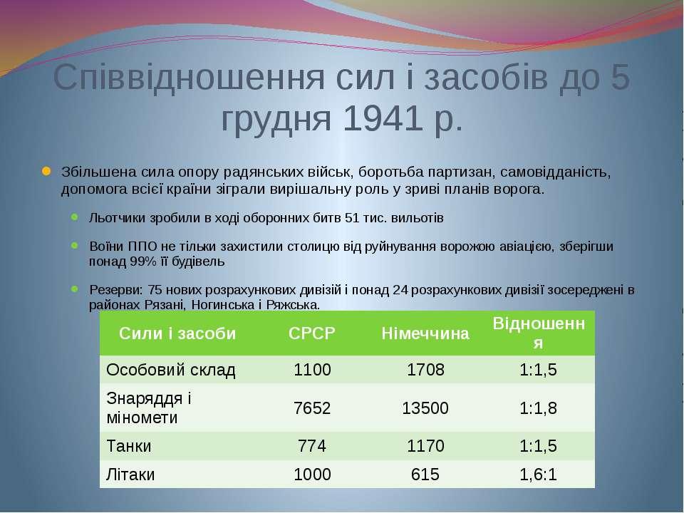 Співвідношення сил і засобів до 5 грудня 1941 р. Збільшена сила опору радянсь...