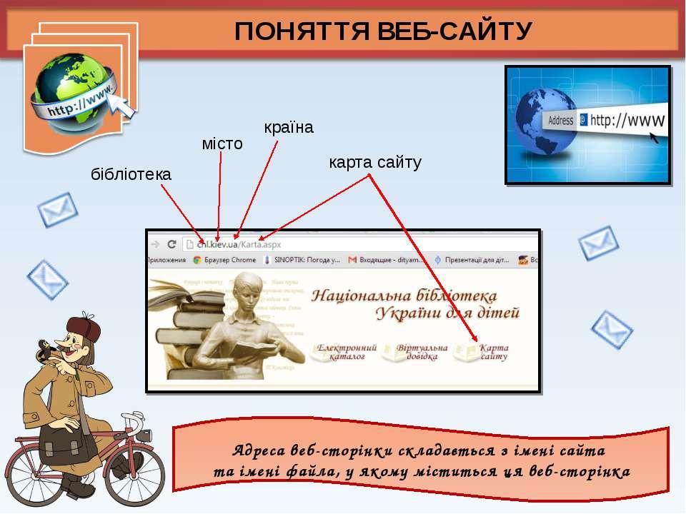 ПОНЯТТЯ ВЕБ-САЙТУ Адреса веб-сторінки складається з імені сайта та імені файл...