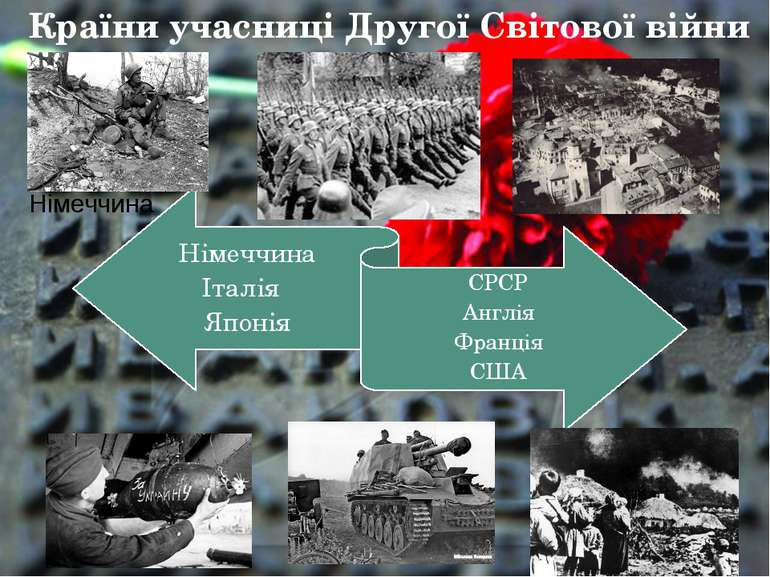 Країни учасниці Другої Світової війни