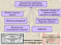 Банкноти у двадцять і сто міліардів марок