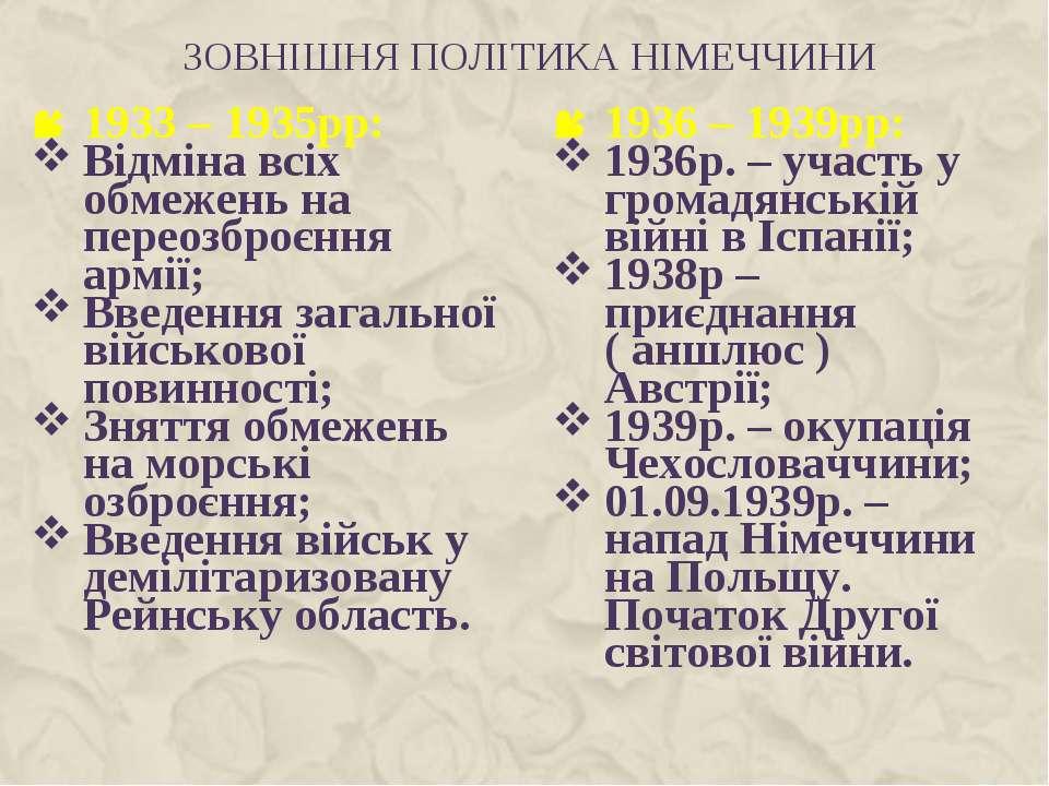 ЗОВНІШНЯ ПОЛІТИКА НІМЕЧЧИНИ 1933 – 1935рр: Відміна всіх обмежень на переозбро...