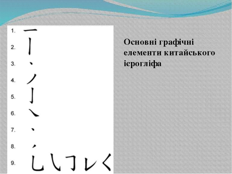 Основні графічні елементи китайського ієрогліфа