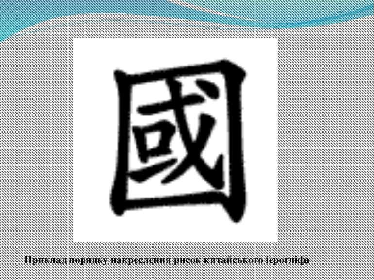 Приклад порядку накреслення рисок китайського ієрогліфа
