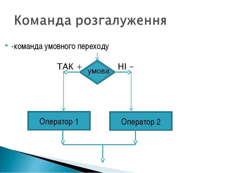 -команда умовного переходу Оператор 1 Оператор 2 умова