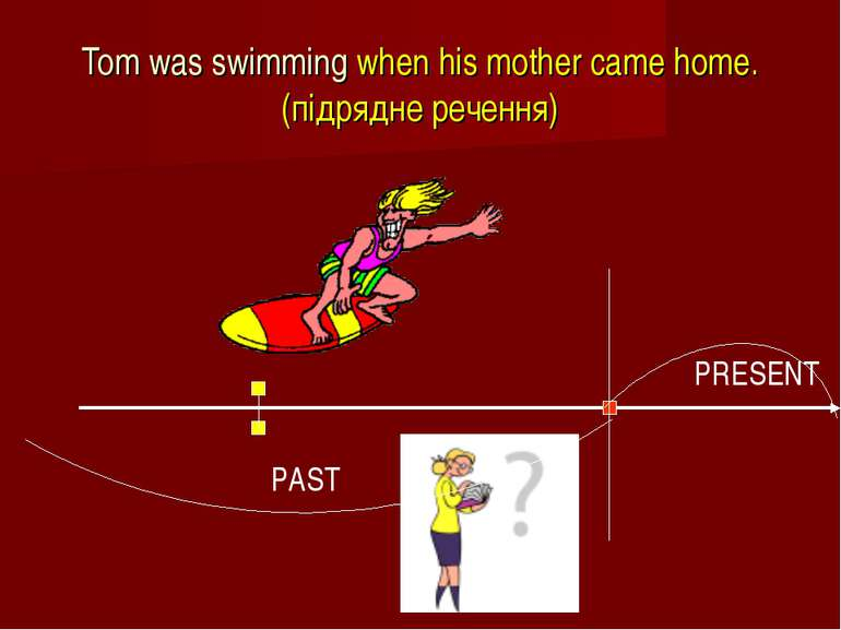 Tom was swimming when his mother came home. (підрядне речення) PAST PRESENT