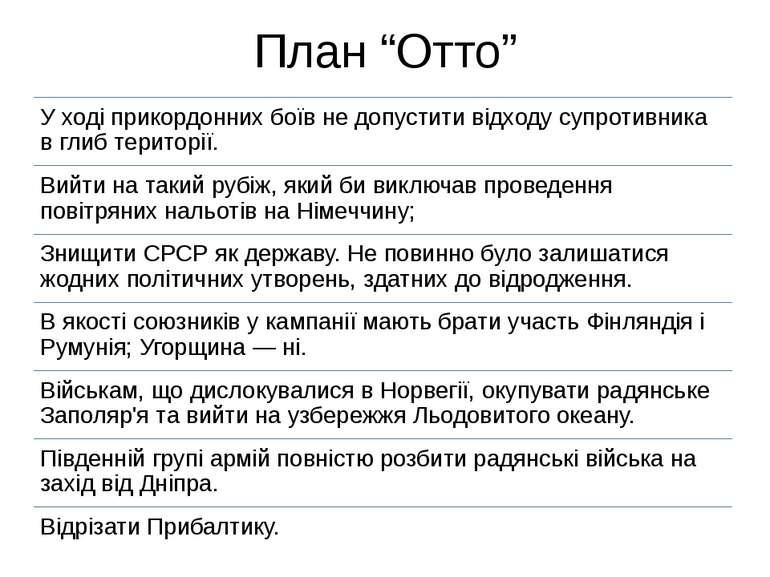 """План """"Отто"""""""