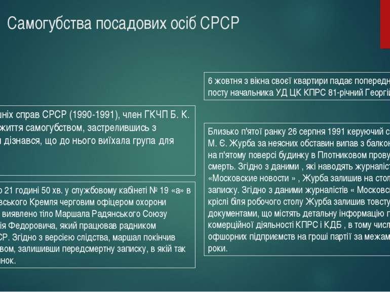 Самогубства посадових осіб СРСР Міністр внутрішніх справ СРСР (1990-1991), чл...