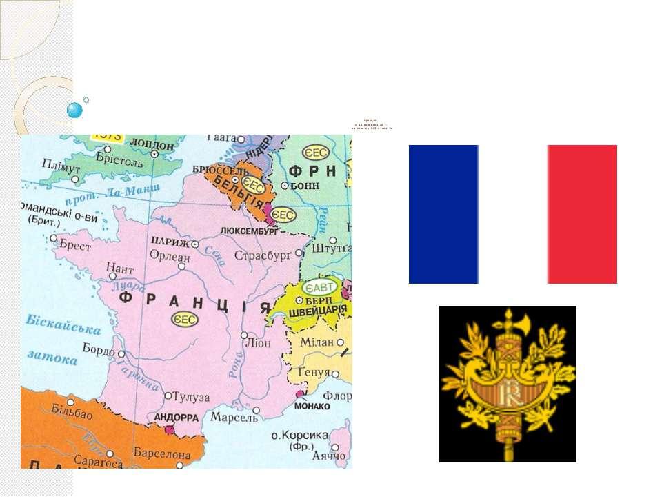 Франція у ІІ половині ХХ – на початку ХХІ століття
