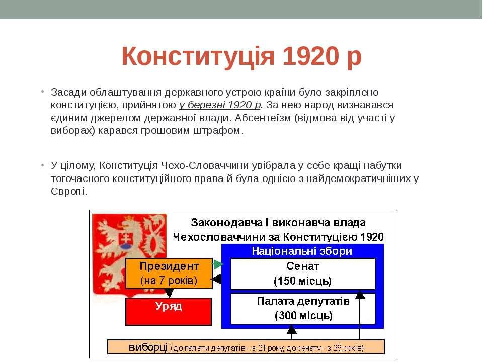 Конституція 1920 р Засади облаштування державного устрою країни було закріпле...