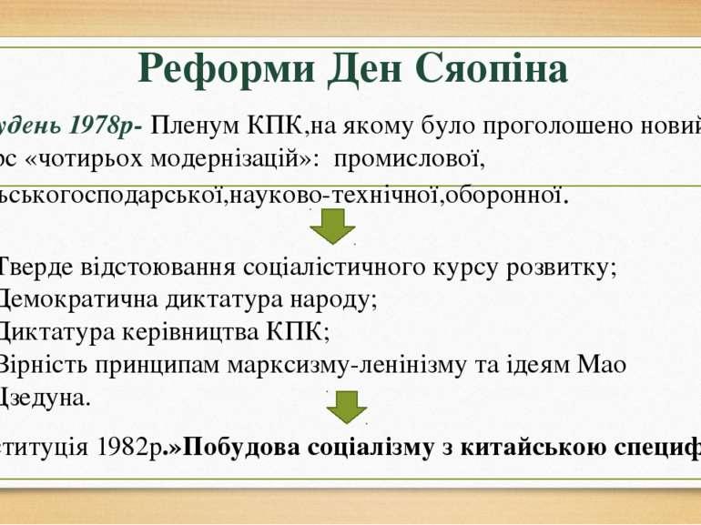 Реформи Ден Сяопіна Грудень 1978р- Пленум КПК,на якому було проголошено новий...