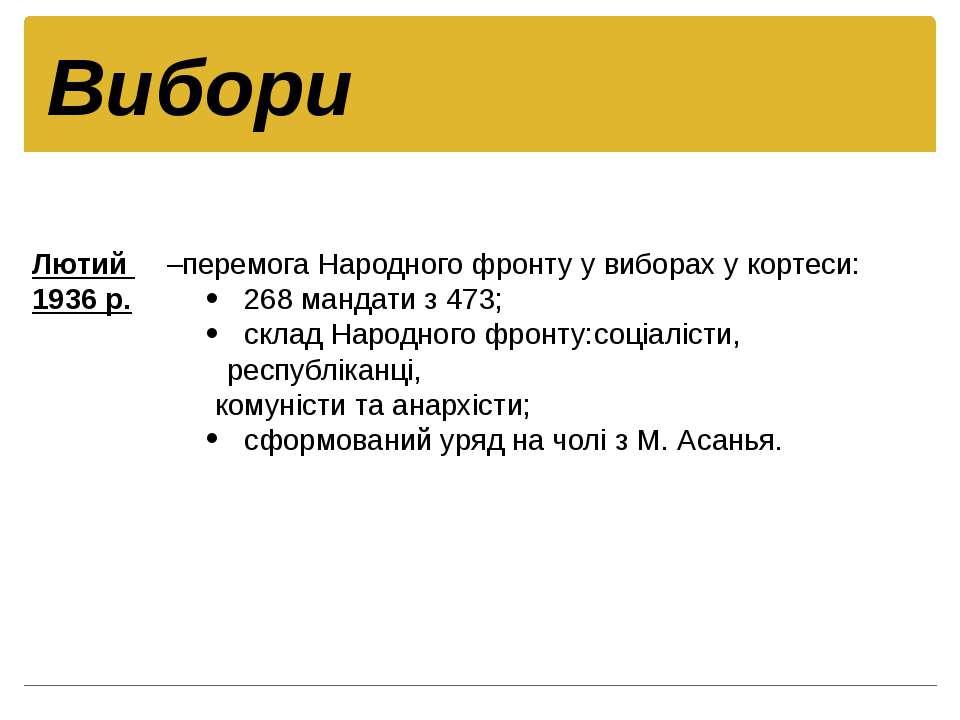 Вибори Лютий – 1936 р. перемога Народного фронту у виборах у кортеси: 268 ман...