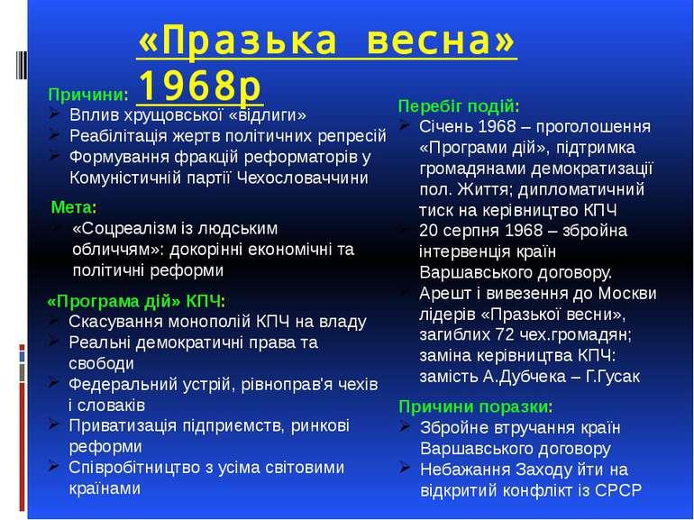 «Празька весна» 1968р Причини: Вплив хрущовської «відлиги» Реабілітація жертв...