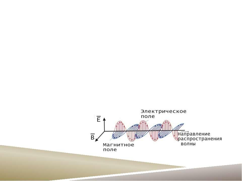 Світло -електромагнітнахвиля, що випромінюєтьсяатомамиречовини.Електромаг...