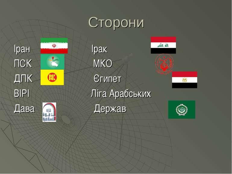 Сторони Іран Ірак ПСК МКО ДПК Єгипет ВІРІ Ліга Арабських Дава Держав
