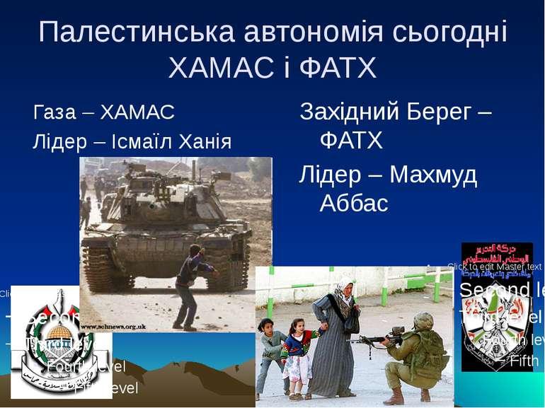 Палестинська автономія сьогодні ХАМАС і ФАТХ Газа – ХАМАС Лідер – Ісмаїл Хані...