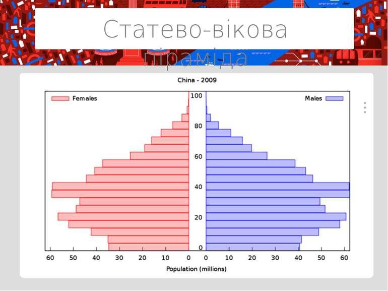 Середній вік Середній вік: чоловіків - 34,9 років; жінок - 36,2 роки. Вікова ...