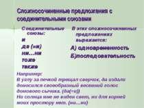Сложносочиненные предложения с соединительными союзами Соединительные союзы: ...