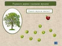 Украсьте дерево гласными звуками А Б И У К С Д О Э Какого звука не хватает? Ы