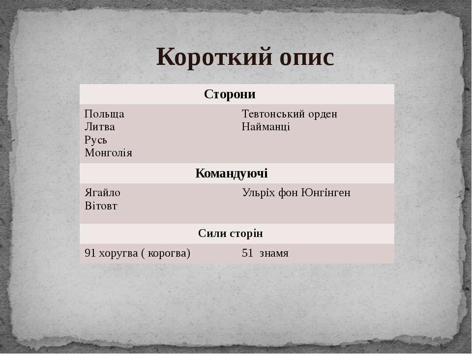Короткий опис Сторони Польща Литва Русь Монголія Тевтонський орден Найманці К...