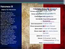 Наполеон III Шарль Луї Наполеон Название «Латинская Америка» было введено фра...