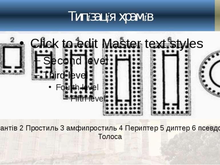 Типізація храмів 1 Храм в антів 2 Простиль 3 амфипростиль 4 Периптер 5 диптер...