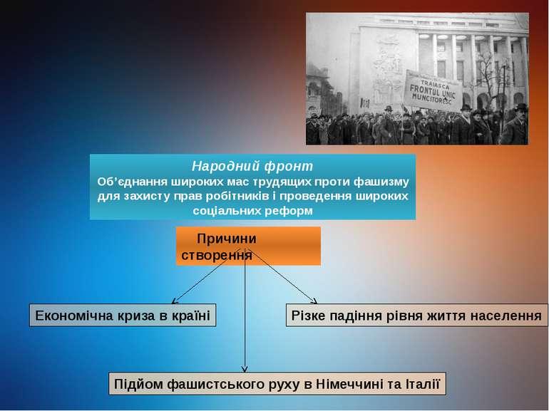 Народний фронт Об'єднання широких мас трудящих проти фашизму для захисту прав...
