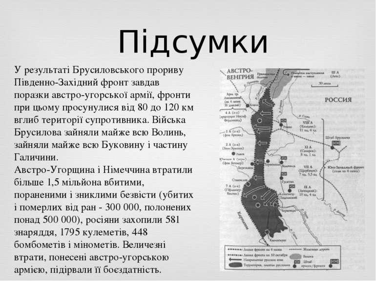 Підсумки У результаті Брусиловського прориву Південно-Західний фронт завдав п...
