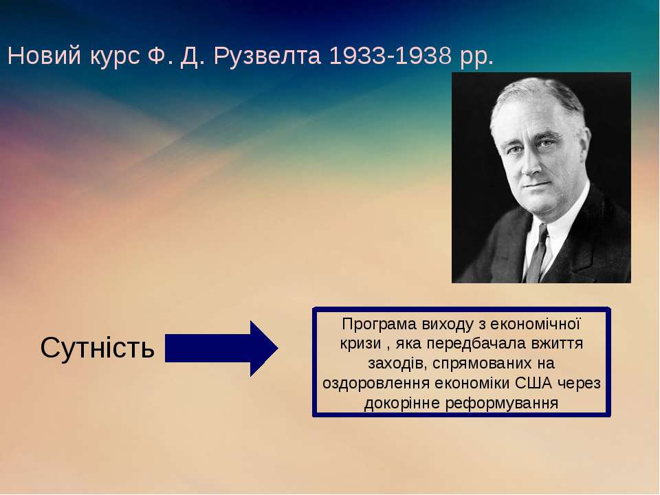 Новий курс Ф. Д. Рузвелта 1933-1938 рр. Сутність Програма виходу з економічно...