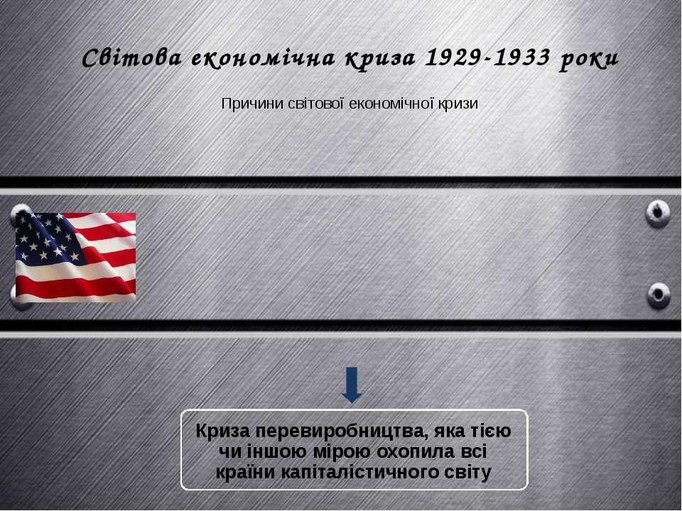 Світова економічна криза 1929-1933 роки Причини світової економічної кризи Кр...