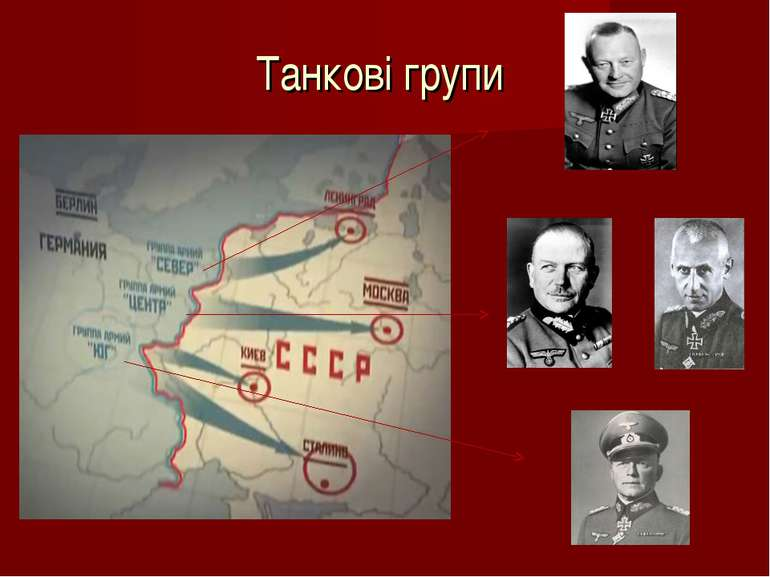 Танкові групи