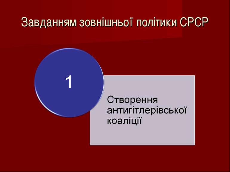 Завданням зовнішньої політики СРСР