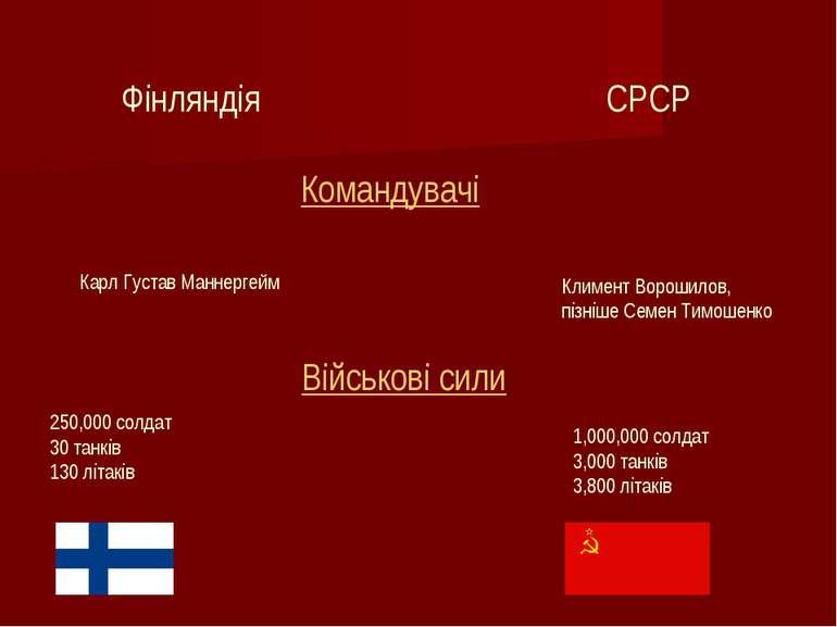 СРСР Командувачі Карл Густав Маннергейм Климент Ворошилов, пізніше Семен Тимо...