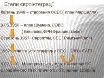 Етапи євроінтеграції Квітень 1948 – створення ОЄЕС( план Маршалла) 9.05.1950 ...