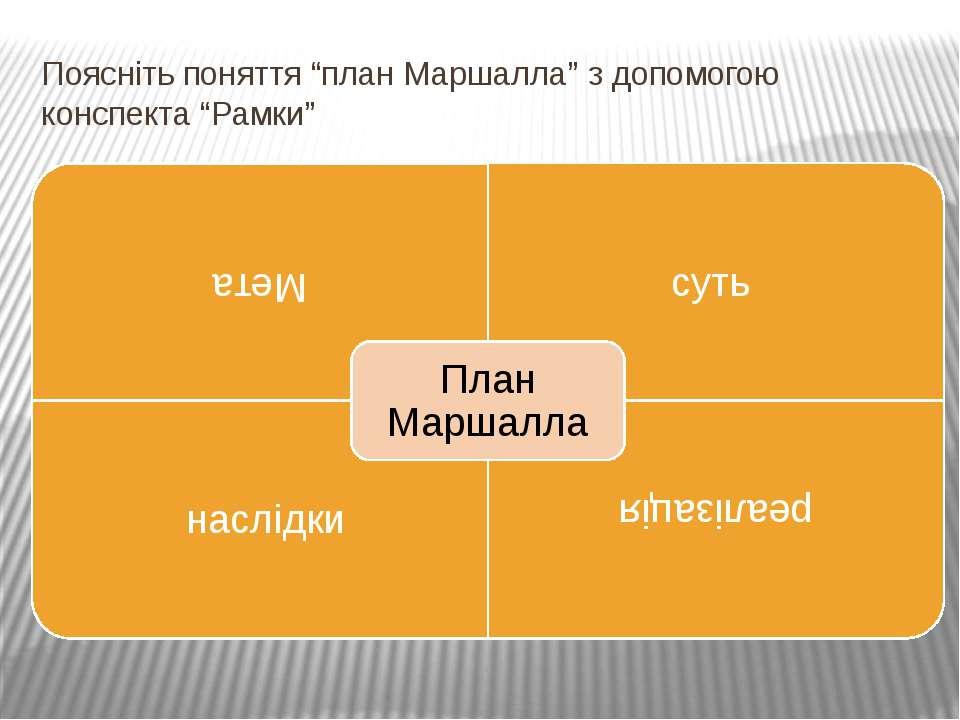 """Поясніть поняття """"план Маршалла"""" з допомогою конспекта """"Рамки"""""""