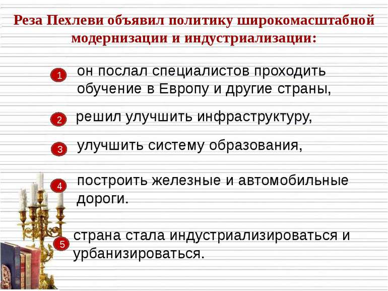 Реза Пехлеви объявил политику широкомасштабной модернизации и индустриализаци...
