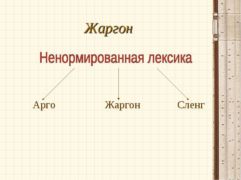 Жаргон Арго Жаргон Сленг