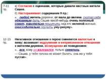 7-11 пр. а) Согласие с оценками, которые давали местные жители Сашке. б) Наст...