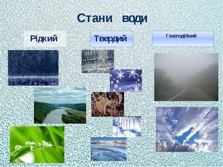 Стани води Рідкий Твердий Газоподібний