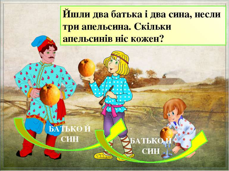 Йшли два батька і два сина, несли три апельсина. Скільки апельсинів ніс кожен?