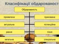 Класифікації обдарованості